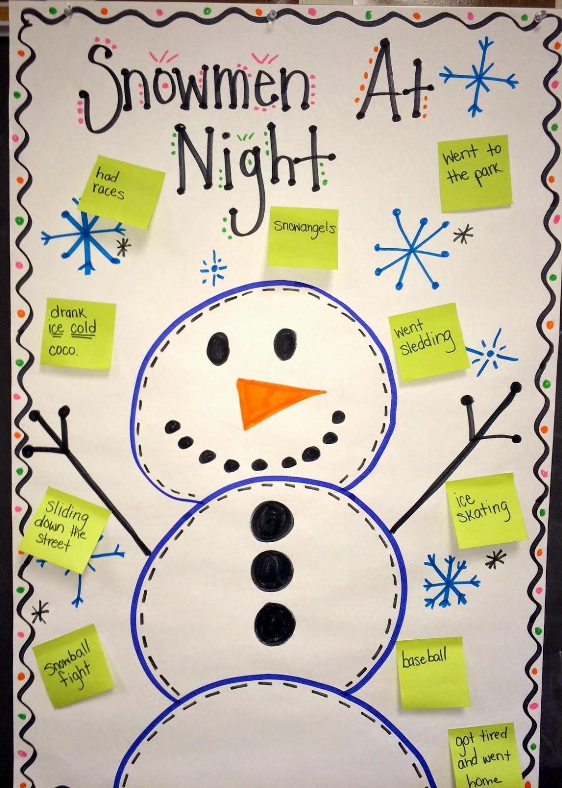 Snowmen at Night Resource Set