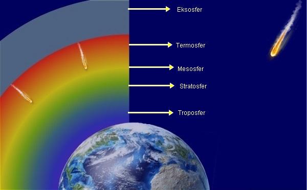 Lapisan Magnetosfer Telah Disebutkan Dalam AlQuran