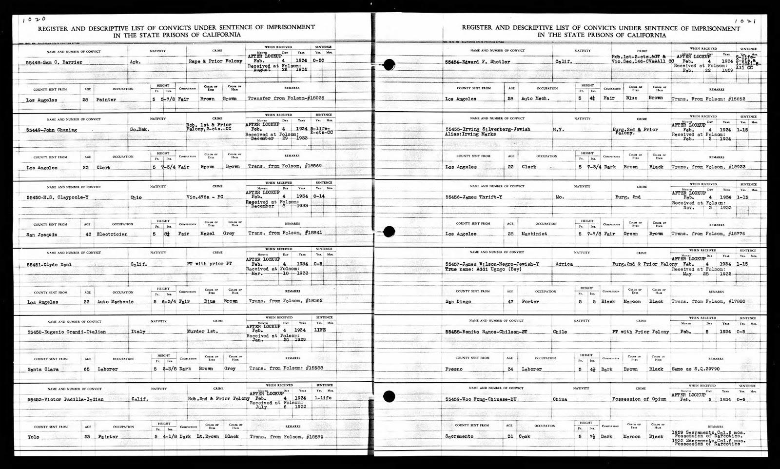 Criminal Genealogy: Billie E Deal: Killed in Folsom Prison