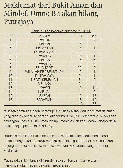 Image Result For Kata Bijak Jika Di Fitnah