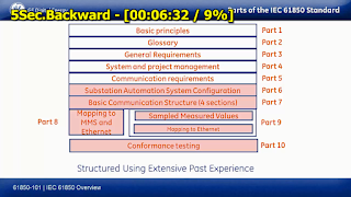 communication switches in substation automation systems protection rh protectionview blogspot com