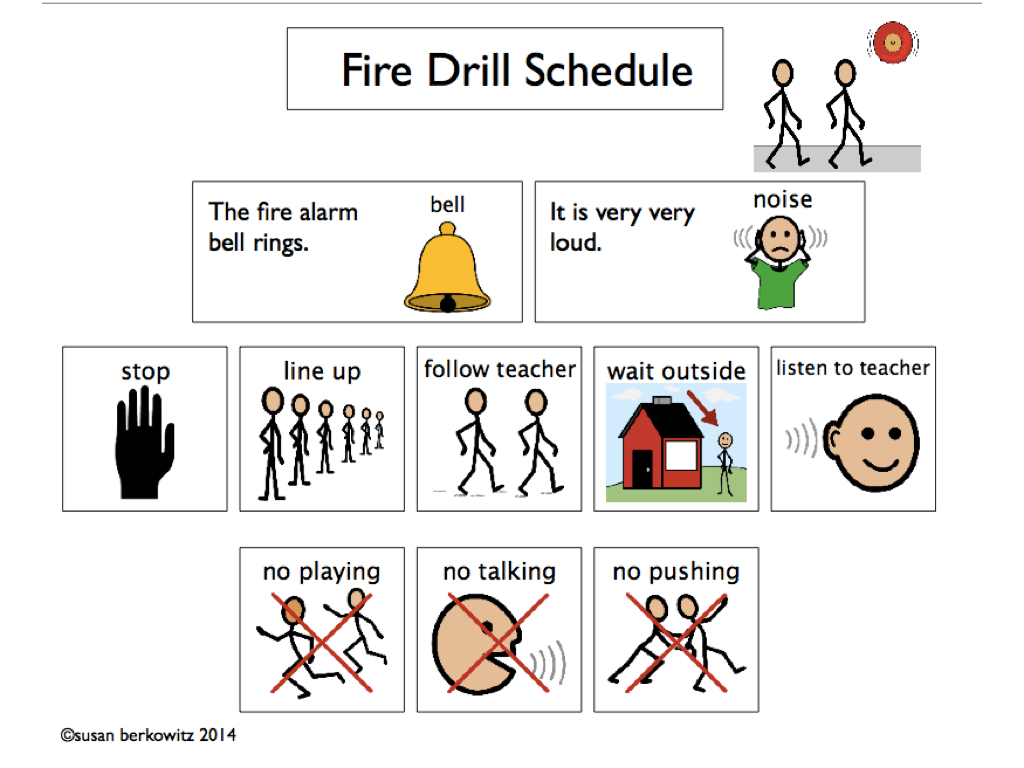 Susan Berkowitz S Free Fire Drill Visual Cues Poster