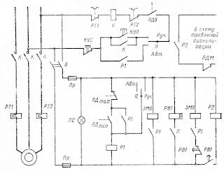 Схема автоматизированного управления электрокомпрессором