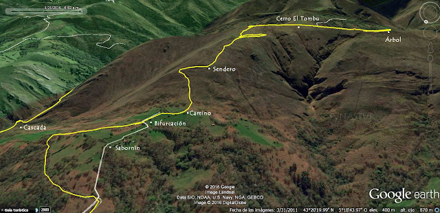 Mapa ortográfico de La Ruta del Chorrón - Piloña- Asturias