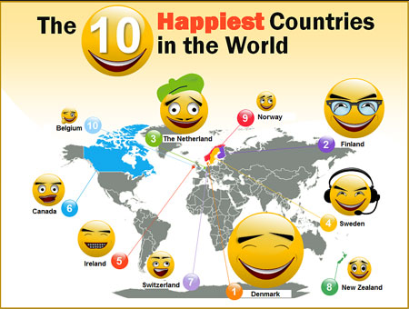 Top 10 World's Happiest Countries 2017