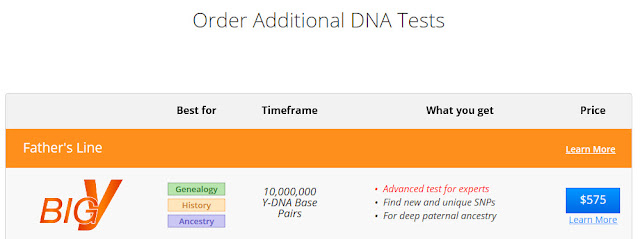 Family Tree DNA Big Y order