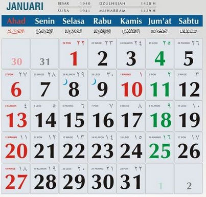 Berbagai Perbedaan Kalender Masehi dan Hijriyah Perbedaan Kalender Masehi dan Hijriyah
