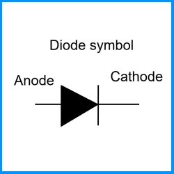 Electrical symbol A to Z on