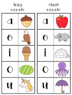 Kindergarten anchor charts that are ready to print and use. Print this anchor chart for individual or small group use or print a poster of this anchor chart at Vista Print. You will use this vowels anchor chart again and again. Click to check out more $1 anchor charts.