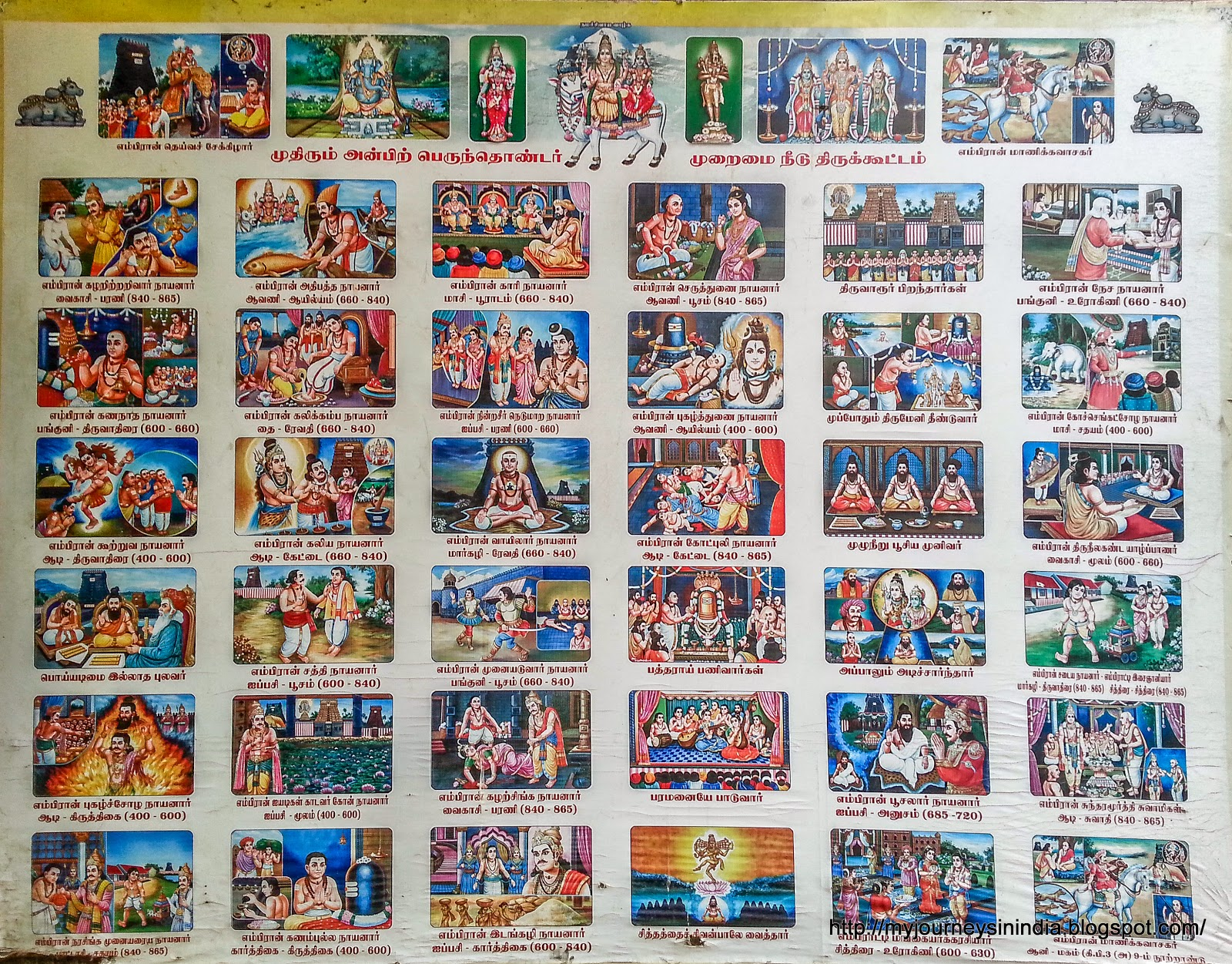 Tiruvaiyaru Aiyarappar Temple Nayanmar Info Board