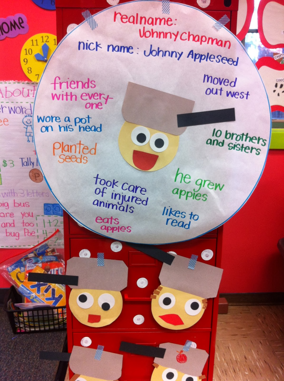 Welcome To Room 36 Community Helpers And Apples