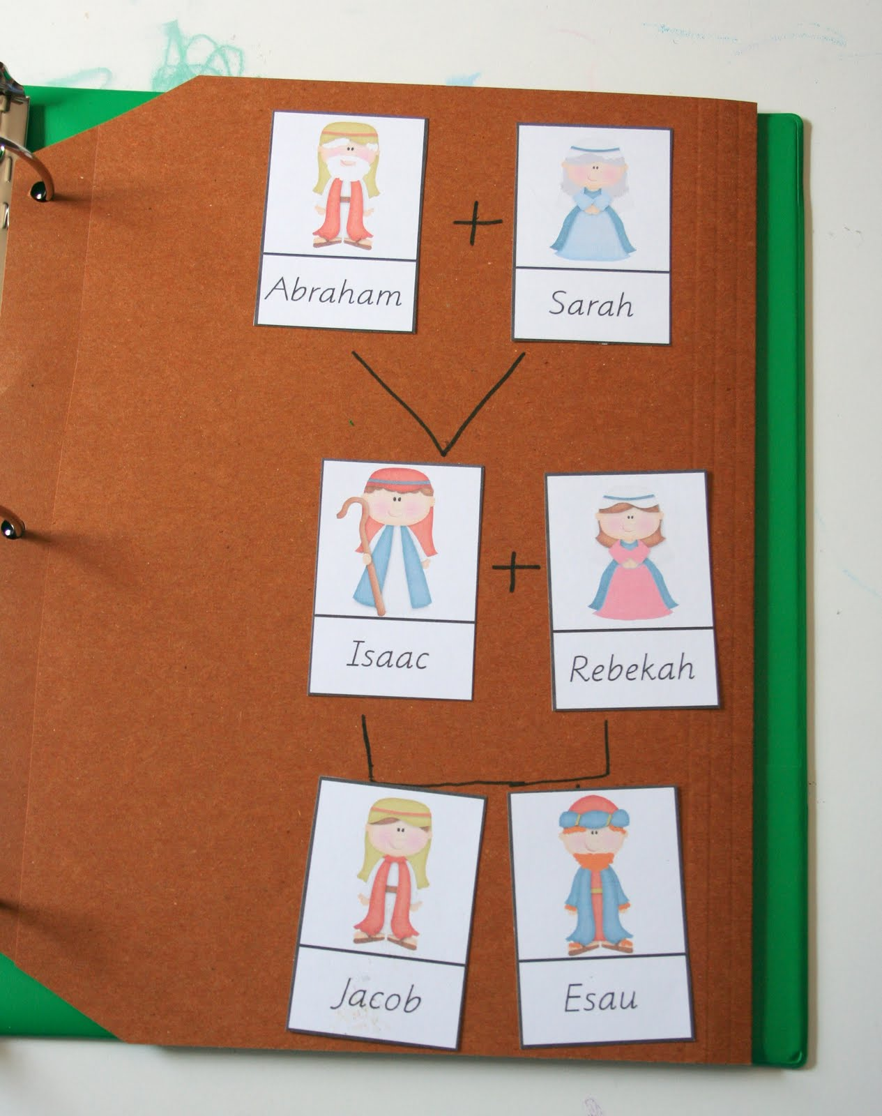 Our Country Road Bible Activity Book Abraham S Descendants Family Tree Free Printable