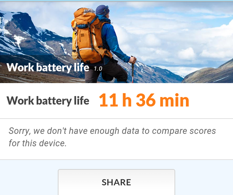 PC Mark battery test result!
