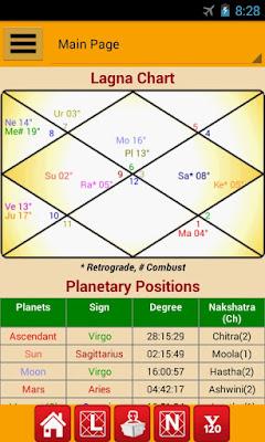 Astrology & Horoscope