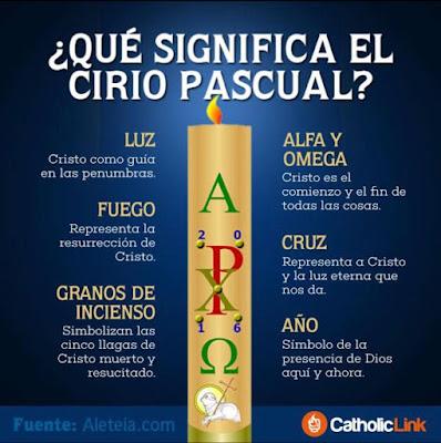 Qué Significa el Cirio Pascual