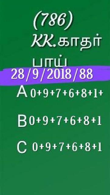 Kerala lottery abc all board guessing nirmal nr-88 on 28.09.2018 by KK