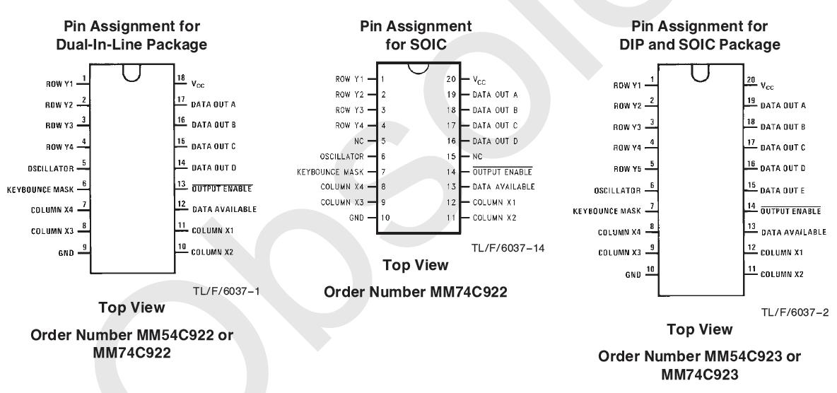 Embedded Developer: Alternative of 74C922 16 Key encoder IC