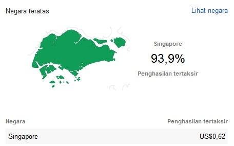 Lumayan Dapat Harga $0,62 dari 1 Klik Google Adsense Asal Pengunjung Singapura