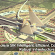 Why Investors Are Flocking To Invest In Dholera SIR Properties