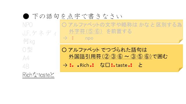 アルファベットでつづられた語句は、外国語引用符(② ③ ⑥~③ ⑤ ⑥)で囲む、と説明された図