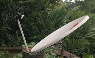 Pengertian Prime Fokus dan Offset pada Antena Parabola