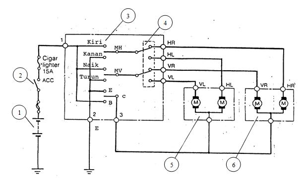 Komponen Otomotif  Power Window  Central Door Lock Dan Elektric Mirror