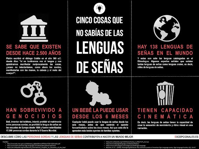 Infografía: cinco cosas que no sabías de las lenguas de señas