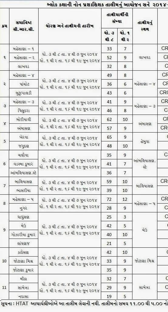 Mehsana Block Training Time Table