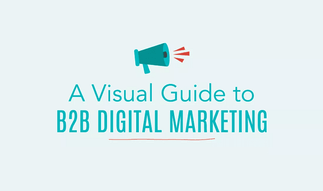 A Visual Guide to B2B Digital Marketing