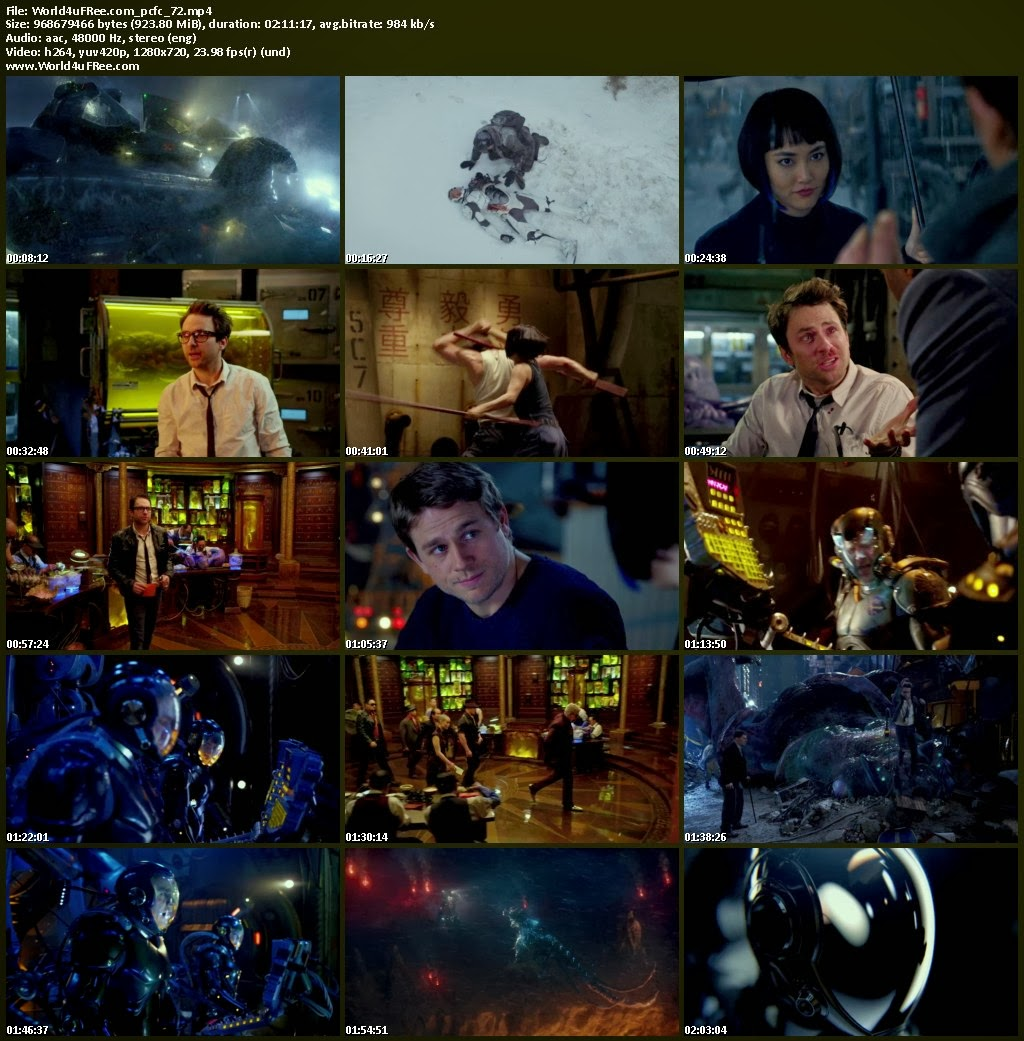 Pacific Rim 2013 720p Bluray 900mb Pacific Rim 2013 Bluray