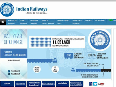 RRB NTPC Recruitment 2019 salary, pay details