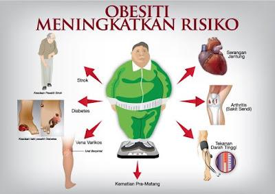 Tips Hidup Sehat Bagi Orang Lanjut Usia (Lansia)