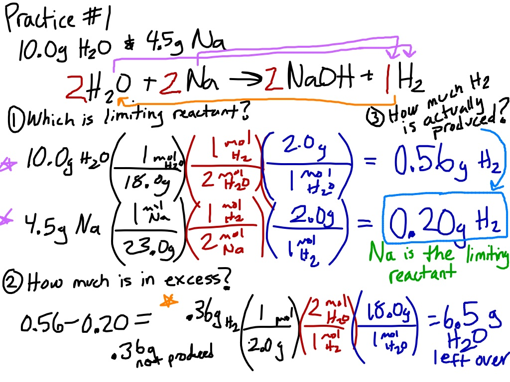 Chemistry Notes Limiting Reactant W Finding Excess