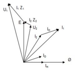 Trafo arus ct blog listrik diagram fasor arus dan tegangan pada trafo arus ct ccuart Gallery