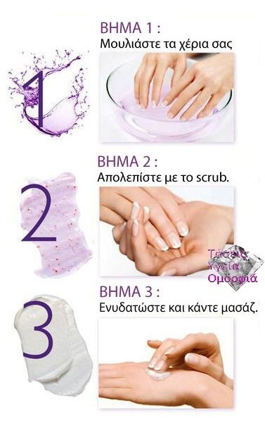 Οδηγίες Χρήσης Σετ ομορφιάς χεριών Swedish Spa