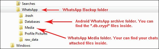 How to Hack Friends WhatsApp Conversation?