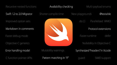 Creator of Swift and LLVM, Is Leaving Apple to Join Tesla as VP of Autopilot Software