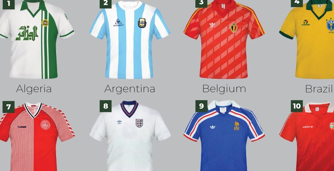 4ea7d1737 Thanks to Classic Football Shirts for the images of all kits - you can get  some of them at their store. The 1986 FIFA World Cup ...