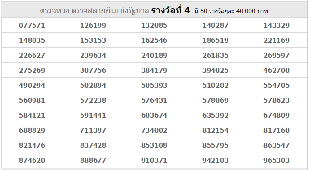 Thai Lottery Result Live Today