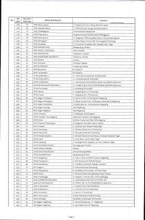 Daftar lembaga sekolah/madrasah yang ditunjuk untuk menerapkan k13 sesuai SK Dirjen Pendis no. 481 dan 5114 tahun 2015