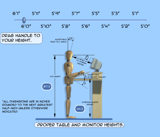standing height table dimensions