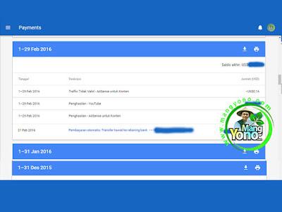 Pembayaran Google Adsense Bulan Pebruari 2016.
