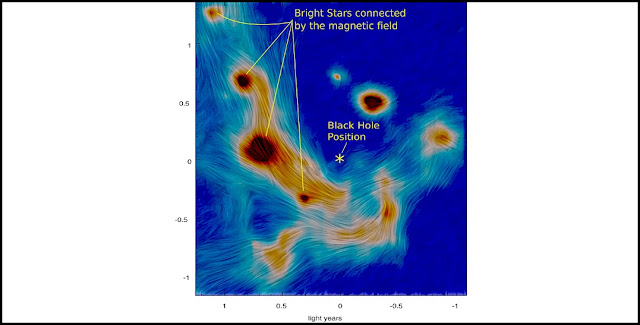 magnetic field traces gas and dust swirling around supermassive black hole