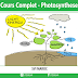 [Sites] - La photosynthese: Cours Complet