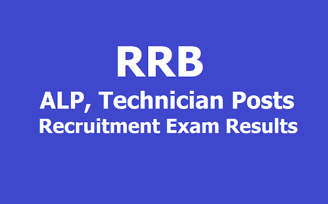 RRB ALP, Technician Posts Recruitment Exam Results 2019
