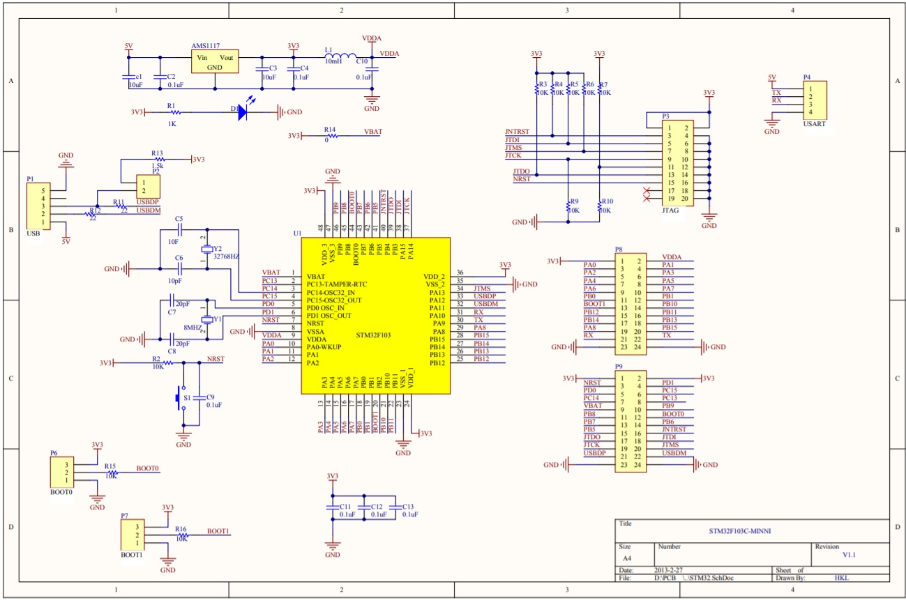 Cross Talk  Stm32f103c8 Adc Example  001