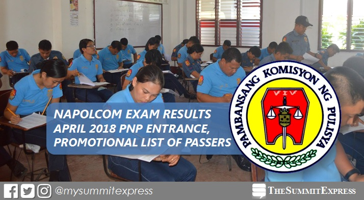 RESULTS: April 2018 NAPOLCOM exam list of passers, top 20