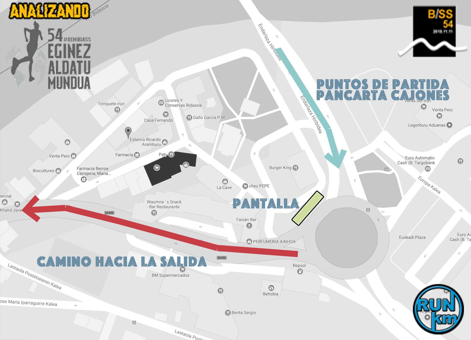 Analizando Behobia - San Sebastián 2018 [ BSS54 ]