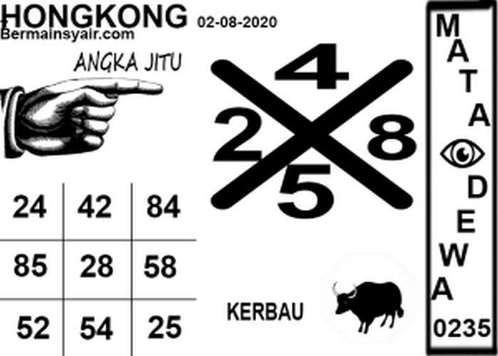 Kode syair Hongkong Minggu 2 Agustus 2020 159