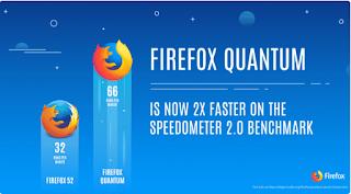 Download Mozilla Firefox Quantum Terbaru